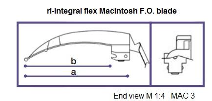 Riester ri - integral flex blade